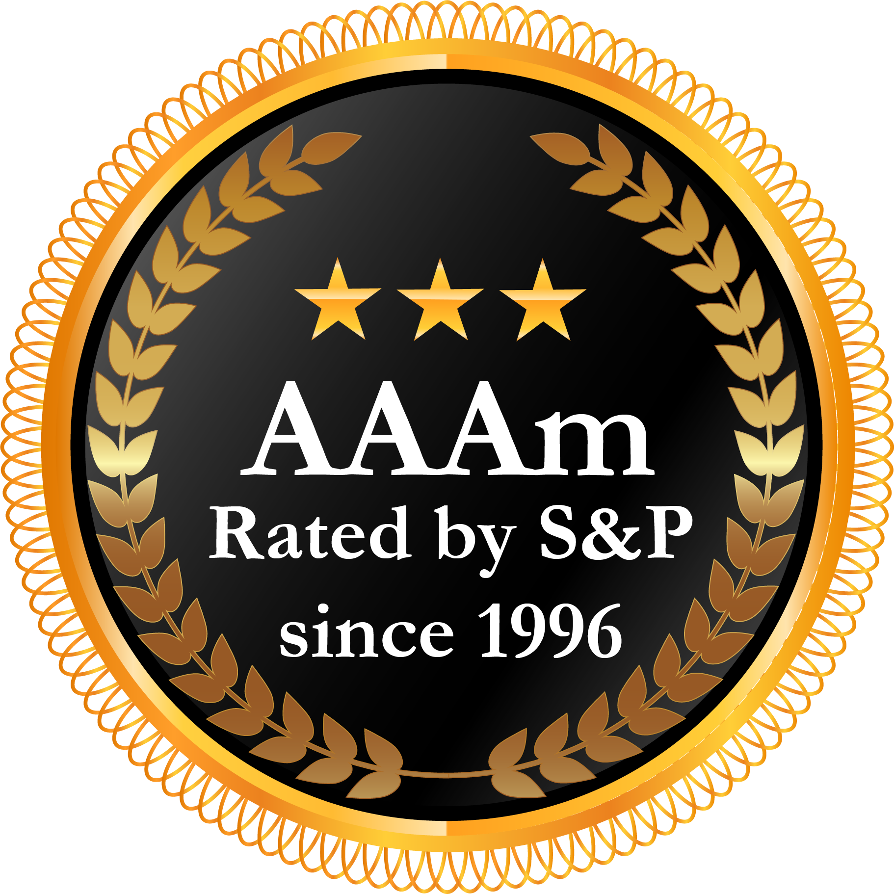 S&P AAAm Rating (since 1996)