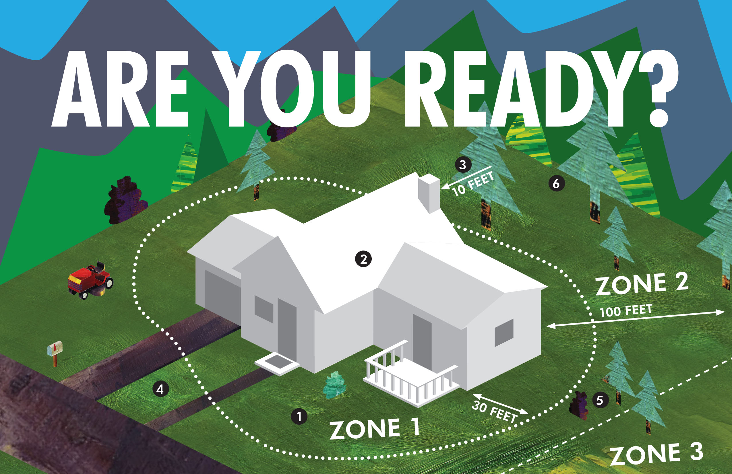Are you Ready? shows zones that should be cleared for fire preparedness
